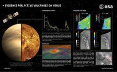 Hot lava flows discovered on Venus
