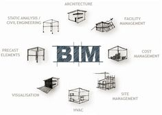 Many bim software users know that with the bim model they can easily prepare shop drawings (plans, elevations, sections, element legends and schedules). Engineering Management, Civil Engineering, Condo Design, Shop Interior Design, Bim Model, Retail Facade, Building Information Modeling, Facility Management, How To Get