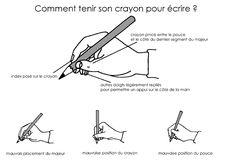 Tenir son crayon Video Blog, Urban Analysis, Architecture Portfolio, Architecture Diagrams, Site Plans, Concept Diagram, Fine Motor Skills, Autocad, Teaching