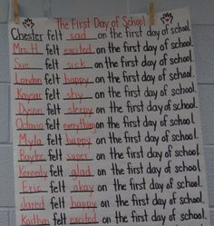 Kissing Hand Anchor Chart:_____ felt _____ on the first day of school