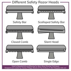 Safety Razor Types: Different Double Edge Razor Designs & Heads Shaving Tips, Shaving Brush, Wet Shaving, Best Safety Razor, Straight Razor Shaving, The Art Of Shaving, Homemade Cleaning Products, Male Grooming, Beard Care