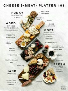 The cheese/charcuterie breakdown. - - The cheese/charcuterie breakdown. Cheese Platter Board, Meat Platter, Cheese Boards, Cheese Trays, Antipasto Platter, Cheese Board Display, Cheese Platter How To Make A, Charcuterie Platter, Tapas Platter