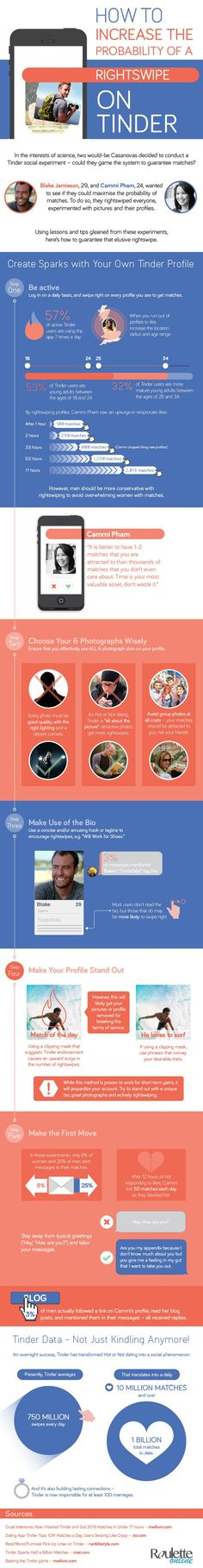 How to Increase the Probability of a Right Swipe on Tinder #infographic #Tinder #HowTo #Dating