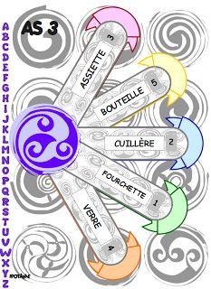 IPOTÂME ....TÂME: CE1/2 : l'ordre alphabétique jeu n°1 - la spirale : ranger dans l'ordre alpha