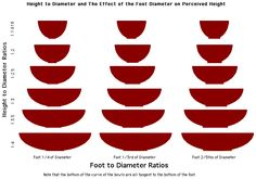 Design: Bowl: Diameter Height Foot Size