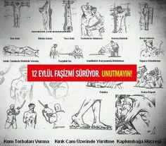 best torture methods for politcal prisoners. (September 12 2012 was the 32nd anniversery of fascism in Turkey.)