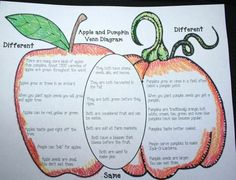 Pumpkin activities: Help students easily grasp comparison and contrast by making a Venn Diagram for an apple and a pumpkin. Includes a completed version as well as a blank one for students to fill in. Classroom Freebies, Classroom Fun, Science Classroom, Teaching Science, Teaching Reading, Classroom Activities, Teaching Resources, Science Facts, Learning