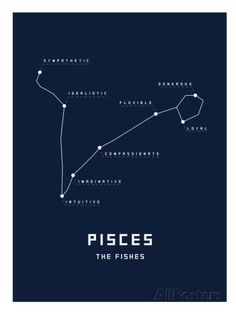 Astrology Chart Pieces Prints at AllPosters.com