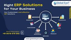 Crm System, Project Management, Software Development, Work On Yourself, Banner, Business, Banner Stands, Store, Business Illustration