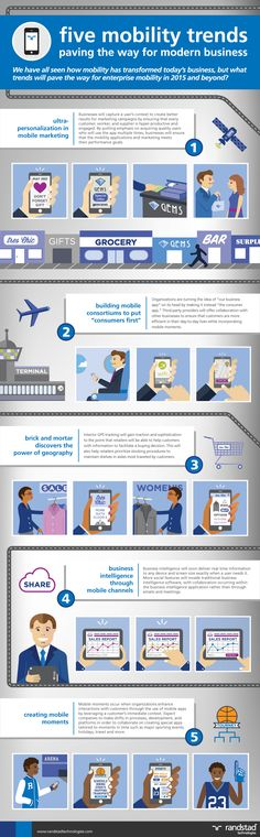 Five Mobility Trends Paving the Way for Modern Business #infographic #Business #Marketing