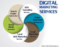 Outsource Digital Marketing Services – Digital marketing is an important tool to promote your business through online. Twitter Header Image, Facebook Header, Seo Marketing, Digital Marketing Services, Social Media Marketing, Website Optimization, Reputation Management, Start Up Business, Local Seo