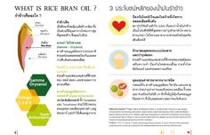 Why RIce Bran Oil