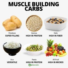 Nutrition How To - How To Eat A More Nutritious Diet For Weightloss Nutrition Plans, Fitness Nutrition, Diet And Nutrition, Nutrition Guide, Nutrition Action, Athlete Nutrition, Nutrition Chart, Holistic Nutrition, Kids Nutrition