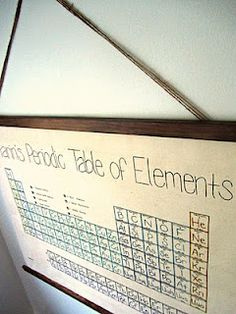 'Periodic Table of Elements'....the mineral from which the Home Cube was created would be added to this famous table.