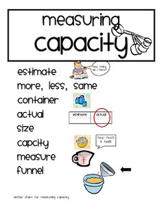 Here's a series of activities for measuring capacity. These are based on ideas from Debbie Diller's Math Work Stations book.