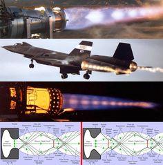 sr 71 engine diagram    diagram    of the    sr       71    s pratt  amp  whitney j58 turboramjet     diagram    of the    sr       71    s pratt  amp  whitney j58 turboramjet