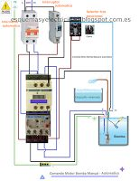Esquemas eléctricos: Comando Motor Bomba Manual- Automatico