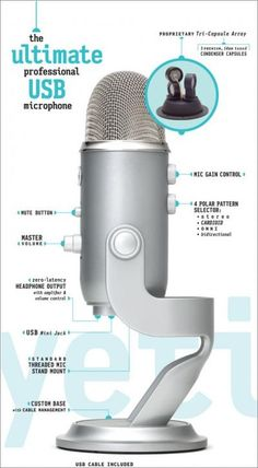 TidBITS: Choosing Hardware and Software for Podcast Recording