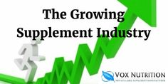 The growing private label supplement industry Supplements Online, Things To Know, Things To Sell, Private Label, Nutrition, Marketing, Learning, Business, Teaching