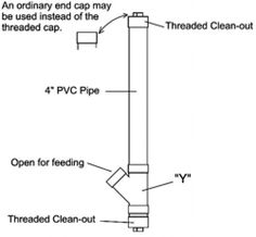 1000 images about chicken feeders on pinterest chicken for How to build a deer feeder out of pvc pipe