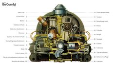 Volkswagen Bus engine cut-away. Vw Camper, Transporteur Volkswagen, Volkswagen Models, Combi Vw T2, Bus Engine, Van Vw, Pompe A Essence, Vw Parts, Vw Classic