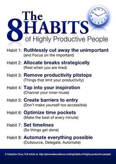 Habits of productive people.