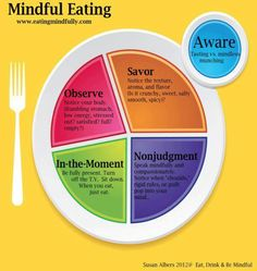 We've all seen the healthy eating plates before, but it seems to have had a makeover! Love this mindful eating plate, what a great concept!