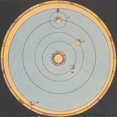 The Planetary System: Mercury, Venus, the Earth and Mars   por peacay