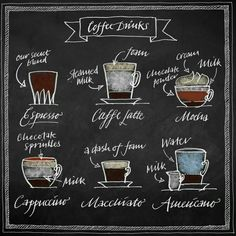 Everything starts with espresso :)