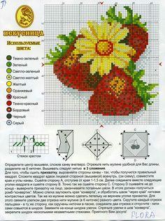 Fraise strawberry cross stitch pattern