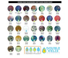 Double helix color chart!