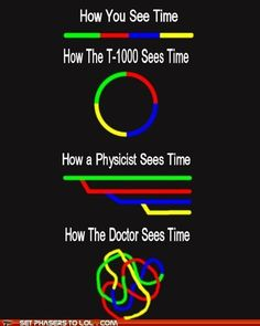 People assume that time is a strict progression of cause-to-effect when actually, from a non-linear, non-subjective viewpoint it's more like big ball of wibbly-wobbly, timey-wimey...stuff. =3