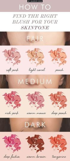 Blush can be tricky to pick out. This chart can help you decide what the best color for your skin tone is. | 17 Charts That'll Make Buying Makeup So Much Easier