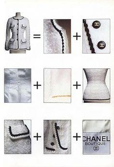 Moda luego Existo: Behind Chanel, Lanvin & the rest