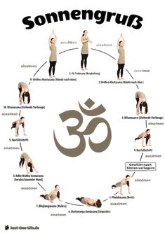 Yoga Sun Salutation – a guide (for printing) for yoga beginners - Pilates Workout Pilates Workout Routine, Yoga Routine, Fitness Workouts, Yoga Fitness, Flexibility Workout, Workout Videos, Yin Yoga, Yoga Meditation, Iyengar Yoga