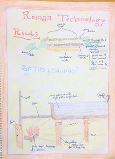 Age 12 ~ Roman History ~ Roman Technology ~ main lesson book