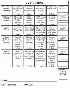 4th Grade Narrative & Expository Writing Rubrics and