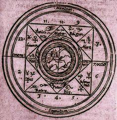 Giordano Bruno | Diagramma del cosmo in forma di oroscopo (1582)
