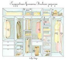 """Удобный шкаф для одежды - это целая наука! To4ka Design снова делится бесценным опытом: сегодня в рамках рубрики """"Гид по дизайну интерьера"""" - удобная шпаргалка по основным размерам гардеробной комнаты."""