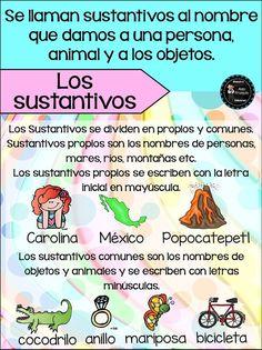 Learning Videos Family How To Learn Spanish Lesson Plans Product Spanish Phrases, Spanish Grammar, Spanish Vocabulary, Spanish Pronunciation, Spanish Language, Spanish Lesson Plans, Spanish Lessons, Learn Spanish, Spanish Basics