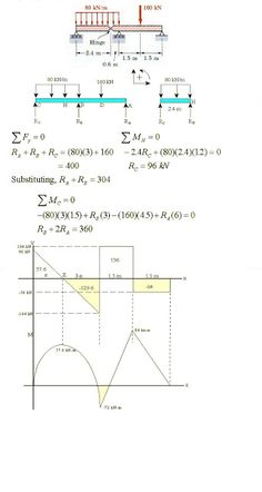 Structural Mechanics: Structural Analysis I