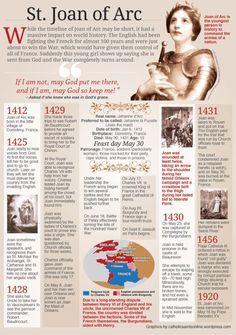 St Joan of Arc Infographic timeline Saint Joan Of Arc, St Joan, Jeanne D'arc, Catholic Saints, Roman Catholic, Catholic Religion, Catholic Quotes, Catholic Kids, Laura Lee