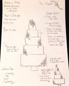 I love sketching our designs! The sketches are a necessity for me when assembling each cake and they are my gift to our brides. I frame them for each couple and they serve as a special memory of their wedding. It all makes me so happy ❤️ Sketches Of Love, Ballrooms, Sketching, Brides, Couple, Memories, Cakes, My Love, Frame
