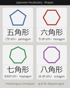 Learn Japanese Words, Study Japanese, Japanese Language Learning, Learning Japanese, Vocabulary Practice, Hiragana, Bilingual Education, Pentagon, Japanese Grammar