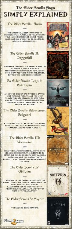 Elder Scrolls plotlines. I've only played Morrowind, Oblivion, and Skyrim. I want to play Redguard and Battlespire