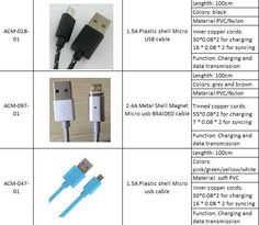Micro USB Cable,USB Cable for Samsung,andriod  devices.