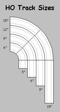 Typical 4Lane Track wiring Diagram Ho slot cars, Slot