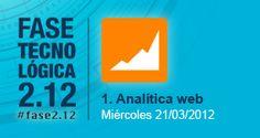 Blog de AJE Región de Murcia_ ¿Por Qué Hacer Analítica Web?