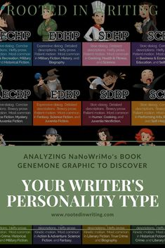 Fiction Writing Prompts, Book Writing Tips, Blog Writing, Writing Skills, Writing Help, English Creative Writing, Creative Writing Prompts, Writing Outline, Business Writing