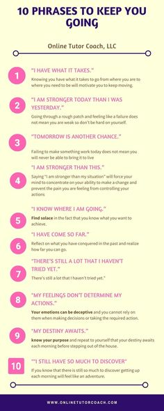 10 Phrases to Keep Online Tutors Going When Things Get Tough When You Can, Knowing You, Tutoring Business, Go Online, I Am Strong, Online Tutoring, What It Takes, Motivate Yourself, Advice